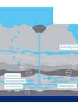 Vorschaubild der Infografik zur Herkunft der unterschiedlichen Wasserarten